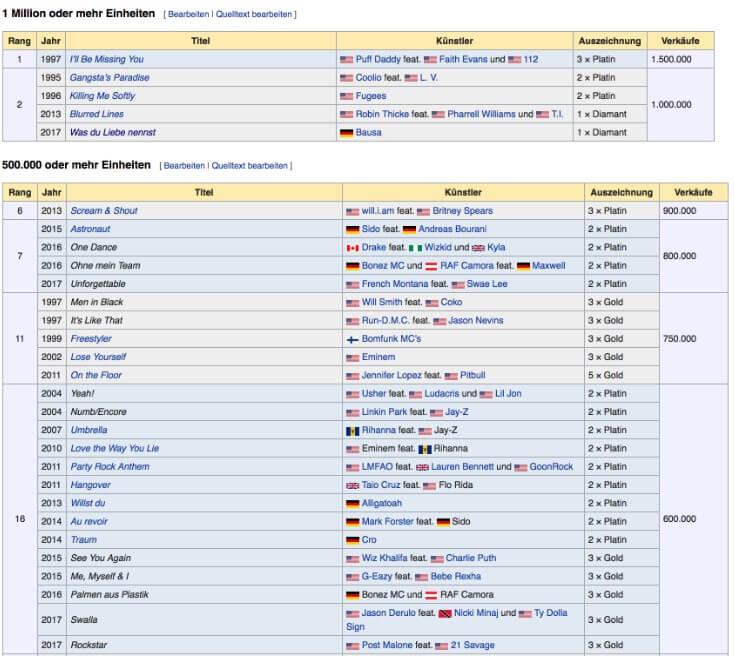 meistverkaufte single deutschland aller zeiten