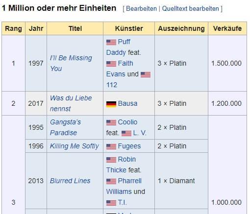 Liste der meistverkauften Rapsongs in Deutschland