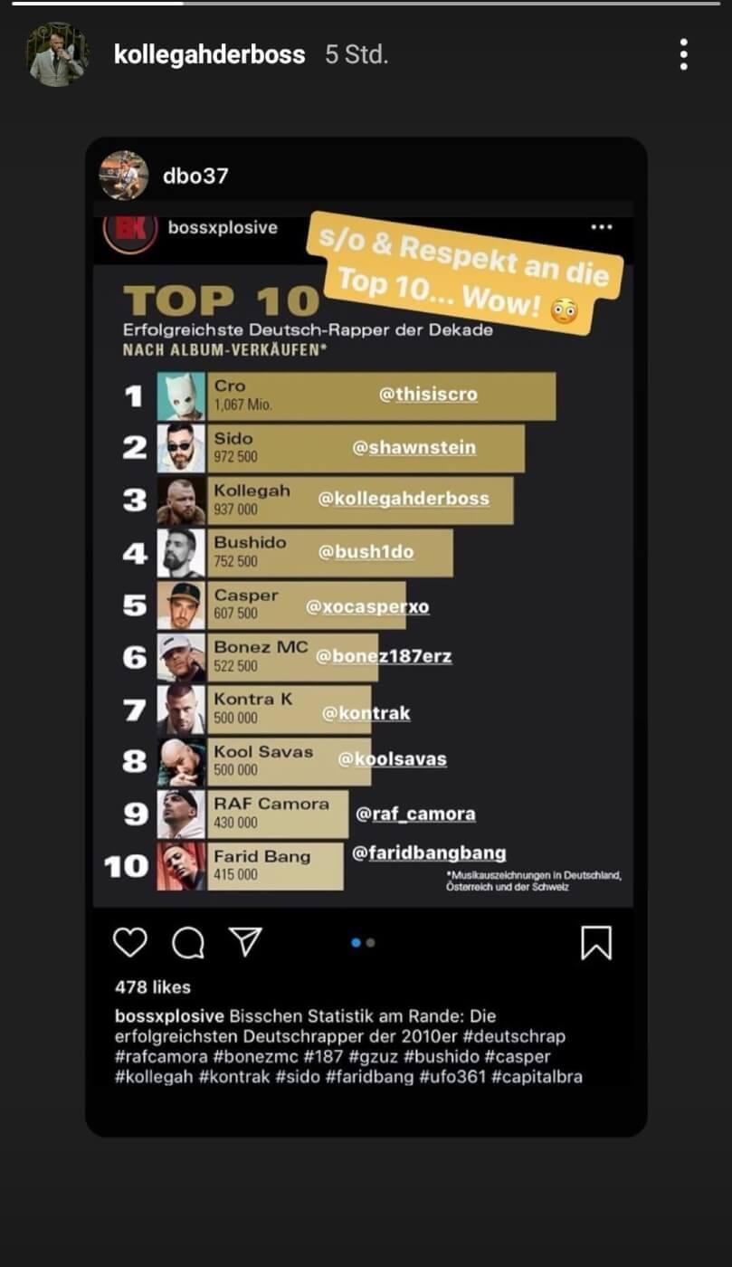 Kollegah zeigt Top 10 der Rapper mit den meisten Album-Verkäufen seit 2010 in seiner Instagram-Story
